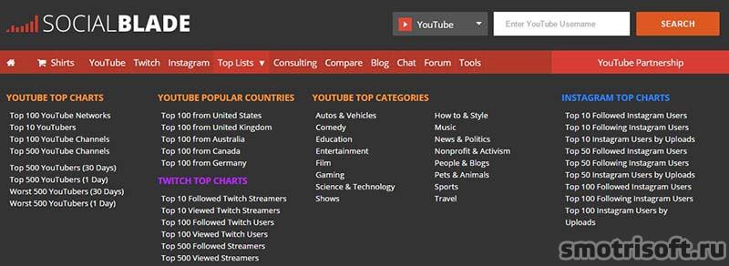 Сколько зарабатывают на youtube (2)