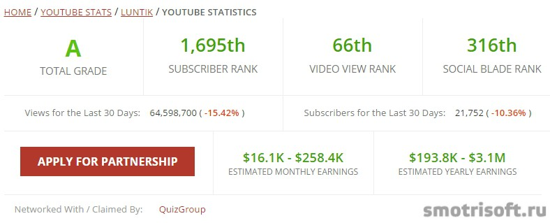 Сколько зарабатывают на youtube (30)