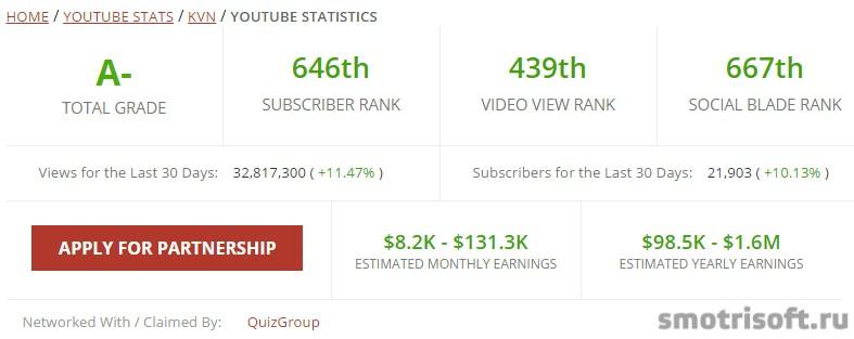 Сколько зарабатывают на youtube (33)