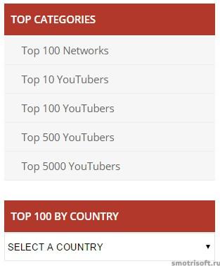Сколько зарабатывают на youtube (4)