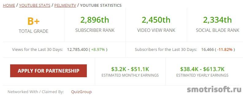 Сколько зарабатывают на youtube (43)