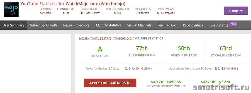 Сколько зарабатывают на youtube (8)