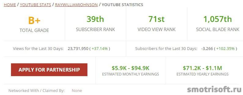 Сколько зарабатывают на youtube в США 2 (2)