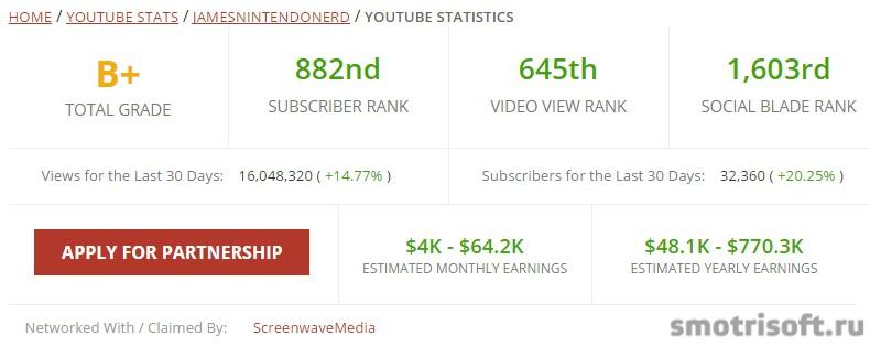Сколько зарабатывают на youtube в США 2 (5)