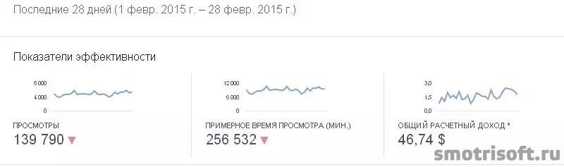 Сколько надо просмотров чтобы нормально зарабатывать на youtube (11)