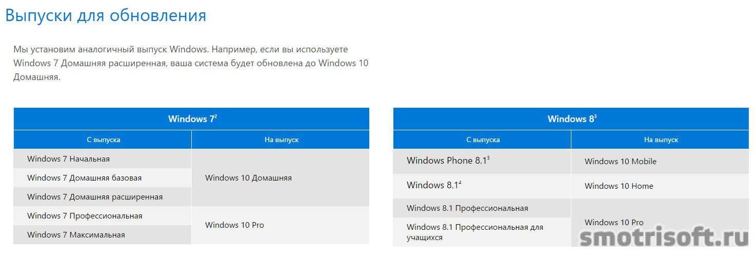 Windows 10 Microsoft (2)