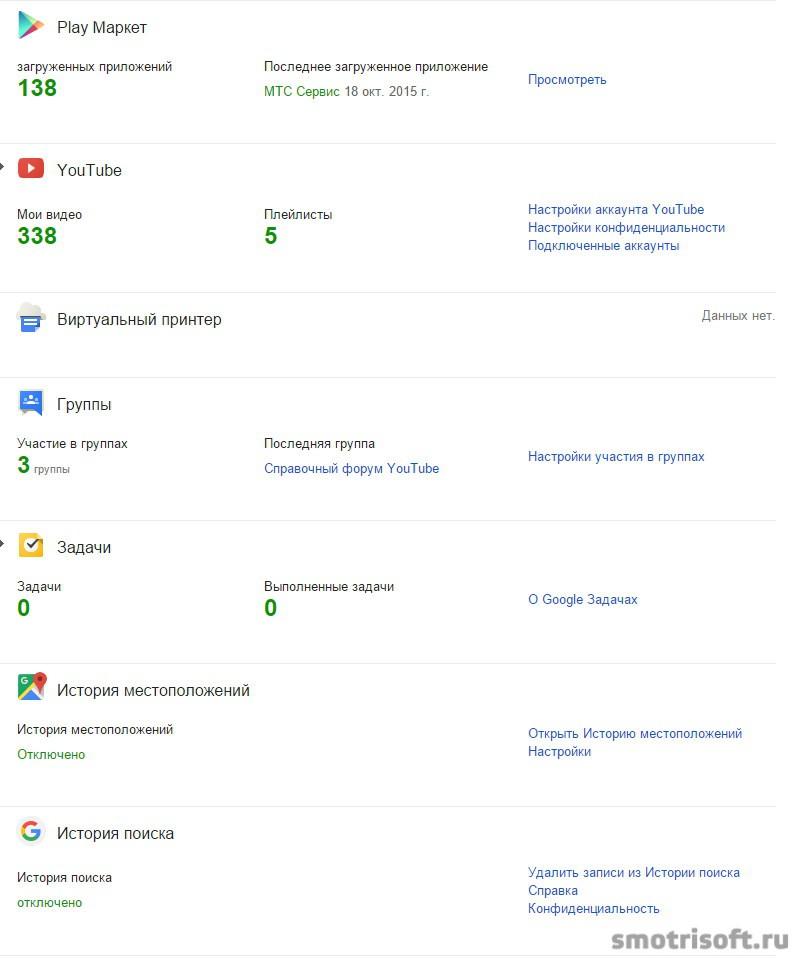 Личный кабинет Google (4)