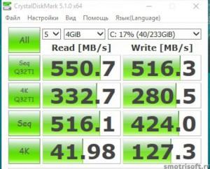 Скорость диска SSD на SATA 3
