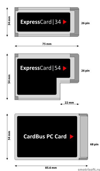 ExpressCard для ноутбука добавляет USB 3 (5)