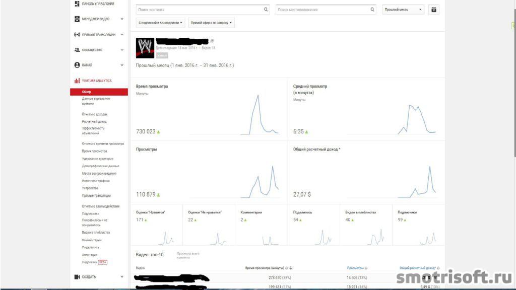 YouTube деньги рестлинг вроде на YUDK (1)