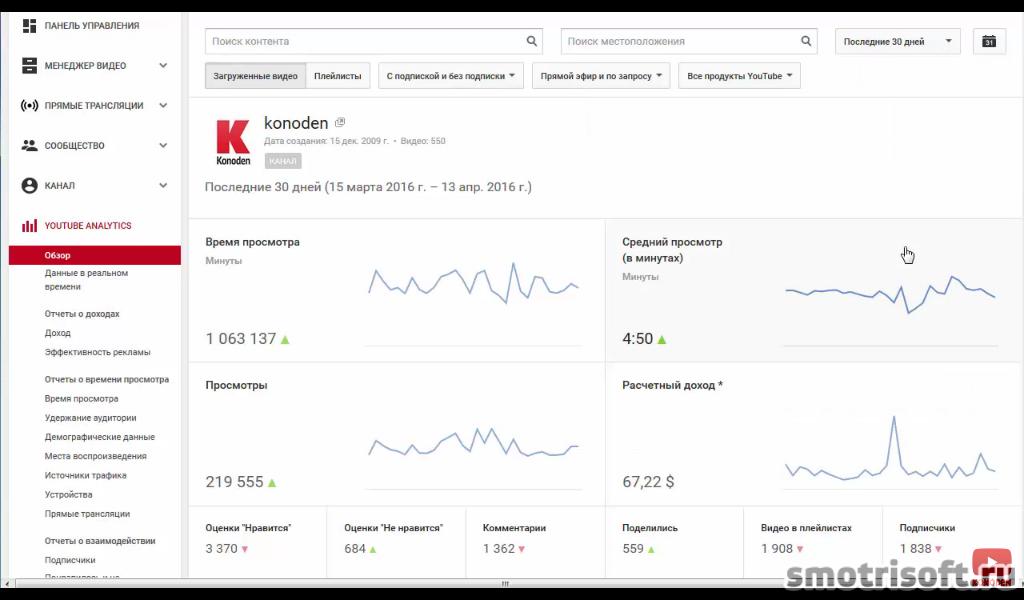 YouTube заработок Konoden-2016-04 (2)