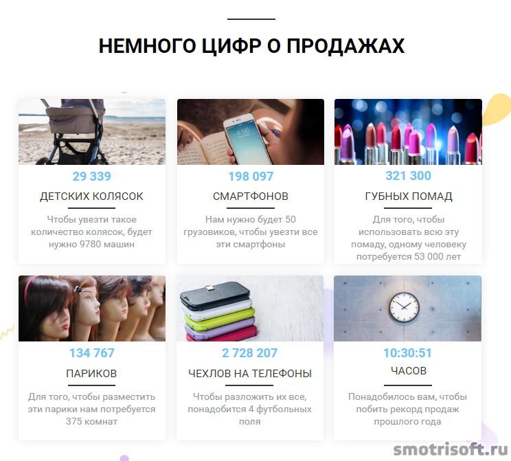 itogi-rasprodazhi-na-aliyekspress-1