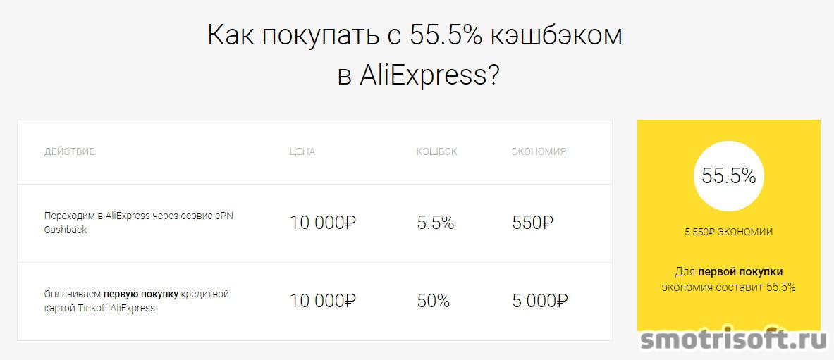 Официальный сайт Алиэкспресс на русском в рублях