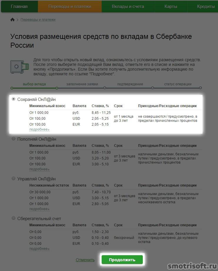 Изображение - Зарабатываем на вкладах в сбербанке Kak-zarabotat-na-vkladakh-v-Sberbanke-2-2